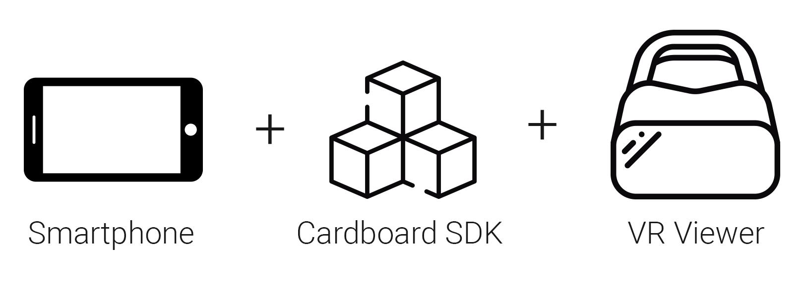 about google cardboard google vr cardboard shop neutral und individuell bedruckt. Black Bedroom Furniture Sets. Home Design Ideas